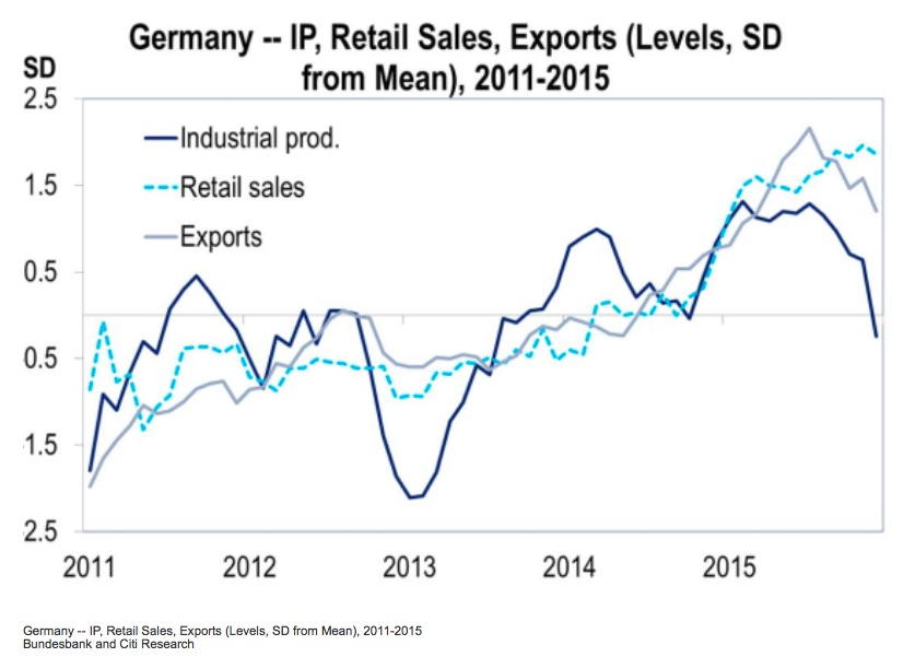 Deutschland Rezession