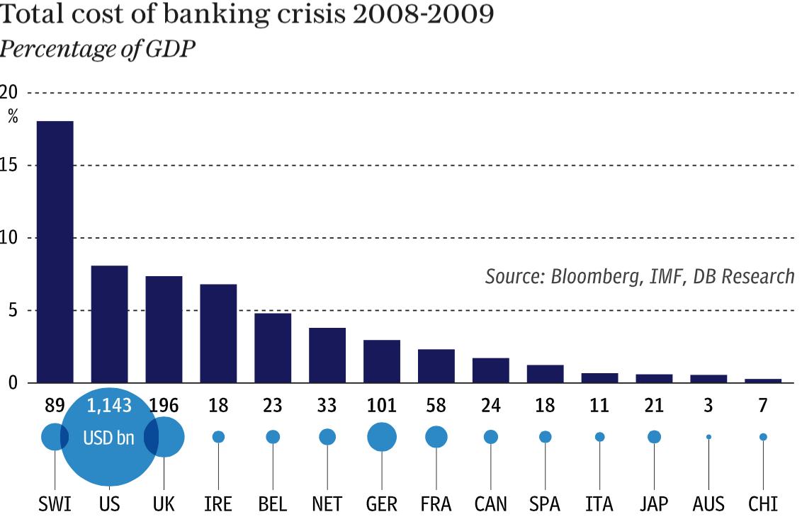 schuldenkrisen