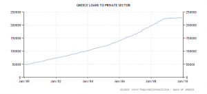 greece-loans-to-private-sector