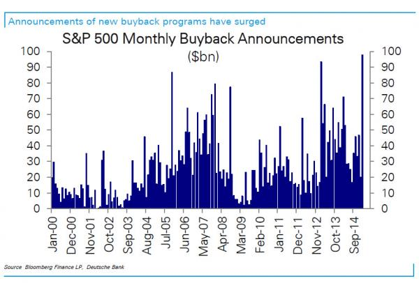 announcements of stock buybacks_0