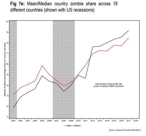 Zombies vergiften das Wasser für alle – Think beyond the obvious