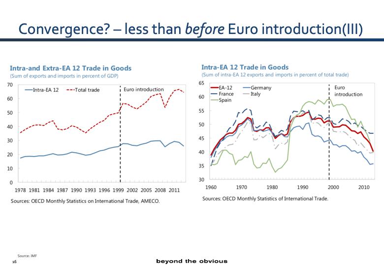 Wie Rette Ich Mein Geld Vor Dem Euro Crash